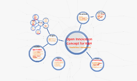 Open Innovation Concept for K&H