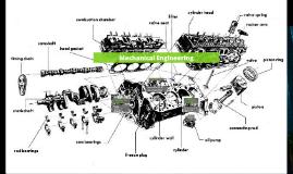 Copy of Mechanical Engineering