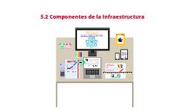 Copy of Componentes de la Infraestructura