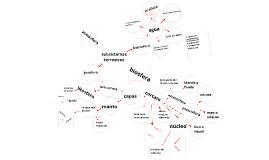 Copy of subsistemas terrestres
