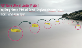 PLP Team Ethical Leader Project