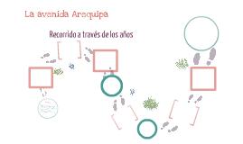 Avenida Arequipa