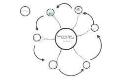 Tolga'nın muhteşem ötesi Biyoloji Ödevi