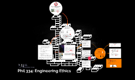 Phil 334: Engineering Ethics