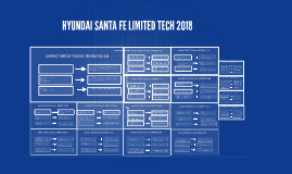 HYUNDAI SANTA FE LIMITED TECH 2018