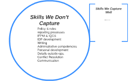 Skills To Capture