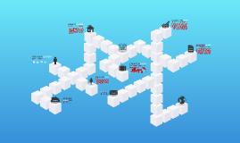 Copie de Creative Cube - Free Prezi Template
