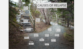 CAUSES OF RELAPSE
