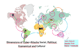 Dimensions of Cyber-Attacks Social, Political, Economical an