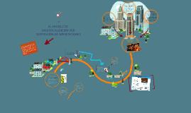 Copy of EL MODELO DE INDUSTRIALIZACIÓN POR SUSTITUCIÓN DE IMPORTACIO