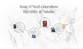 Rose O'Neal Greenhow