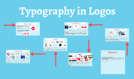 Copy of Typography in Logos