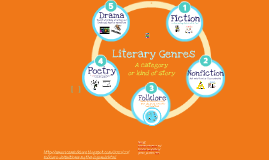 Suzanne's Literary Genres