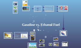 Automobile Fuels