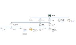 G061 Database Theory 1