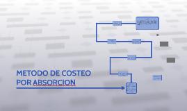 Copy of METODO DE COSTEO POR ABSORCION
