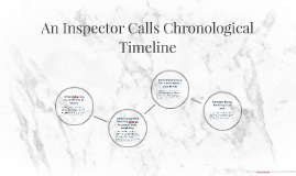 An Inspector Calls Chronological Timeline