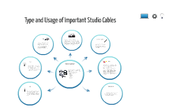 Type and Usage of Important Studio Cables