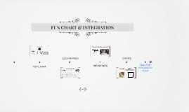 Copy of FUN CHART & INTEGRATION