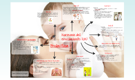 Hormona del Crecimiento (GH) y Prolactina