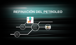 Copy of REFINACION DEL PETROLEO