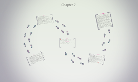 Copy of Chapter 7