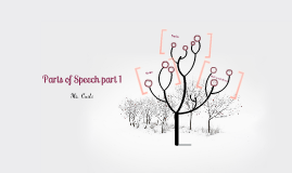 Parts of Speech Part 1