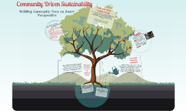 Copy of Copy of Copy of Community Driven Sustainability