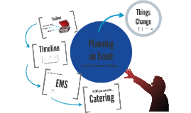 Planning an Event at Saint Anselm College Using EMS