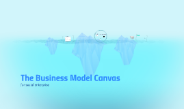 Copy of The Business Model Canvas