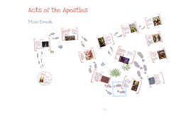 Copy of Acts of the Apostles Prezi