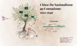 Copy of Do Nacionalismo ao Comunismo: 1925-1949