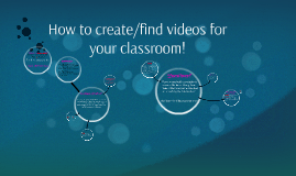 How to create/find videos for your classroom!