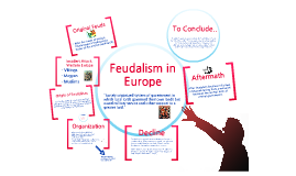 Copy of Feudalism in Europe