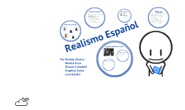 Copy of Realismo Español