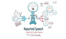 Copy of Reported Speech