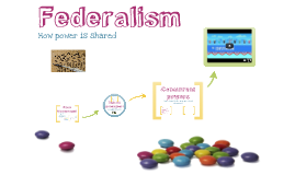 Federalism-Meadowlawn