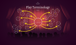 Play Terminology