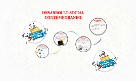 Copy of DESARROLLO SOCIAL CONTEMPORANEO