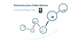 Entrevista Community Management