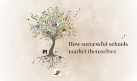How Successful School Market Themselves