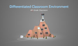 Differentiated Classroom Environment