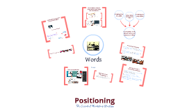 Copy of Positioning