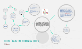Internet Marketing in Business Unit 12 - P4