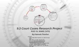9.3 Court Cases Research Project