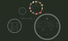 Math Unit Project