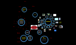 Copy of Devo 2013