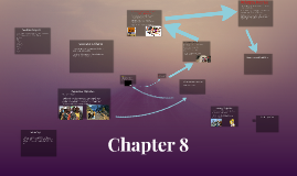 Chapter 8: Population Migration