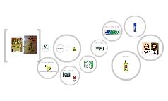 Green Brand Strategy