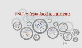 Unidad 2: De los alimentos a los nutrientes, BIO 3º, LOMCE